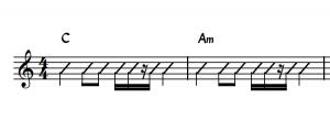 Esempio di notazione ritmica a barre