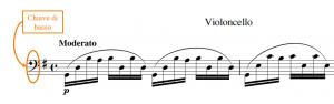 Violoncello solista