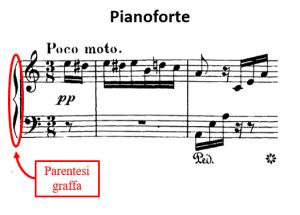 Esempio di spartito per pianoforte